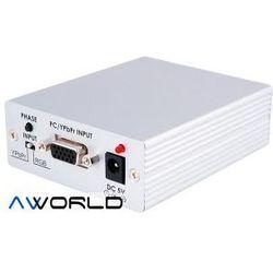 Cypress CP-1261HS Konwerter PC/YUV do HDMI