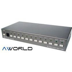 Cypress CSC-5300 HDMI/PC/Component/CV/SV to HDMI