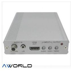 Cypress CP-290 Skaler video PC/HD,DVI do HDMI 1.3